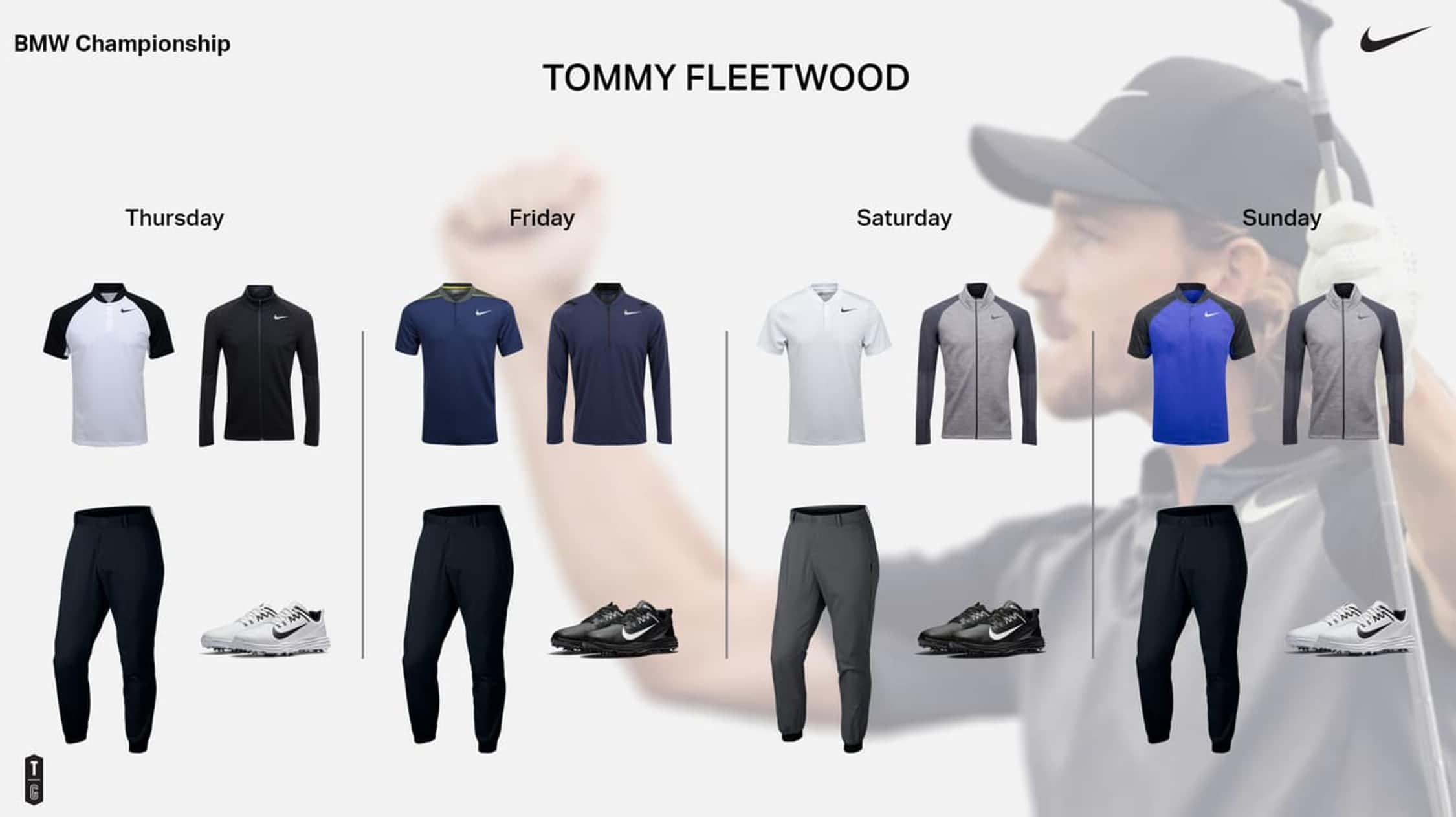 Dressing Tommy Fleetwood The TRENDYGOLF Way